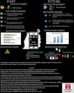 mobile phone use infographic_Steven-L-Johnson